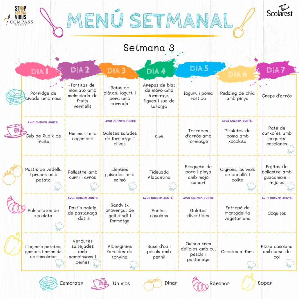 Menú Setmanal del 4 al 10 d'abril